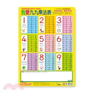 幼兒學習掛圖:我愛九九乘法表